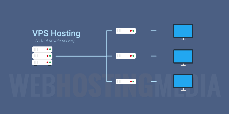 Why Hosting On A Virtual Private Server Is Better